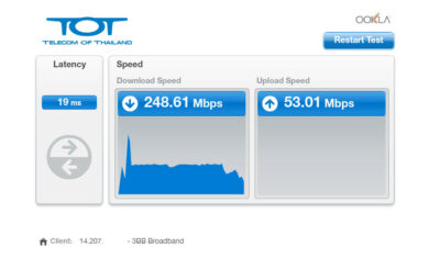 speed test tot